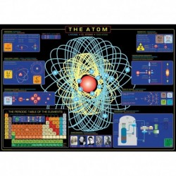 Puzzle 1000 piese The Atom